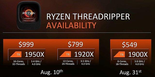 AMD Ryzen Threadripper Modell-Daten & Launchtermine