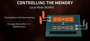 "AMD Ryzen Threadripper ""NUMA-Modus"""