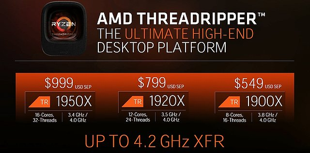 AMD Ryzen Threadripper Portfolio (31. August 2017)