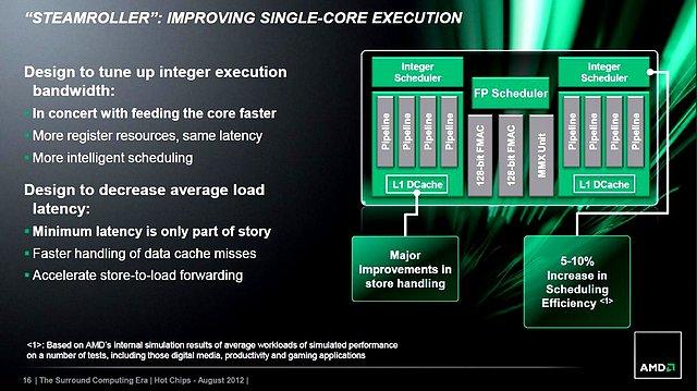 AMDs Steamroller-Präsentation (Slide 16)