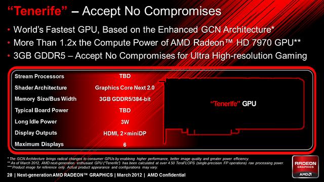 """AMD """"Tenerife"""" (GCN 2.0 Architektur) - Achtung: Fake"""