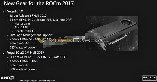 AMD Vega 10 Spezifikationen