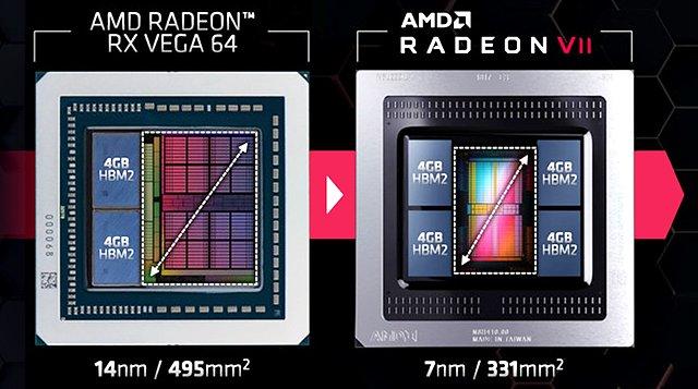 AMD Vega 10 vs. Vega 20 Vergleich