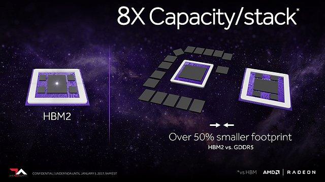 AMD Vega Architecture Preview (Slide 15)