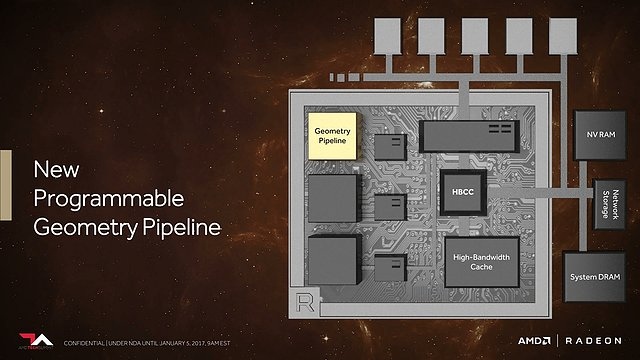 AMD Vega Architecture Preview (Slide 22)
