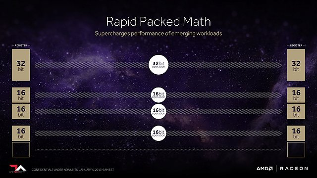 AMD Vega Architecture Preview (Slide 28)