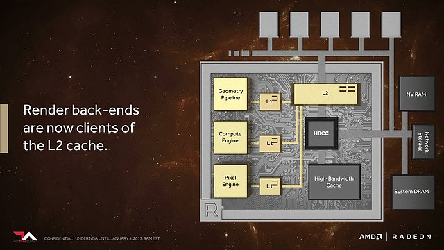 AMD Vega Architecture Preview (Slide 34)