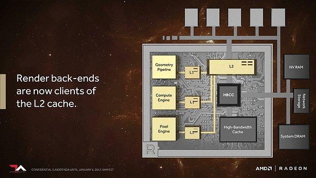 AMD Vega Architecture Preview (Slide 34)