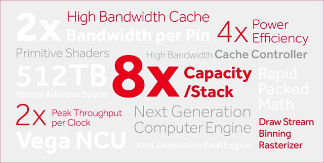 AMD Vega Architecture Preview