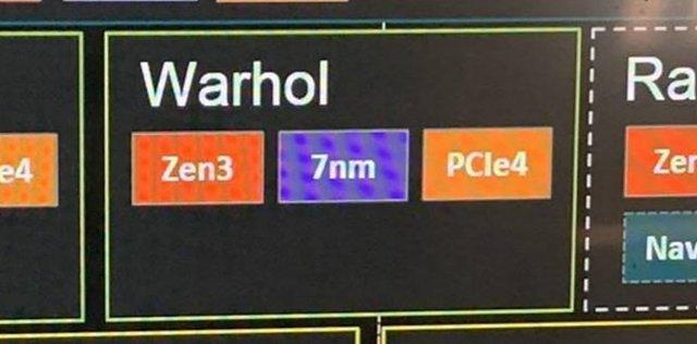 """AMD """"Warhol"""" (Ryzen 5000 Serie)"""