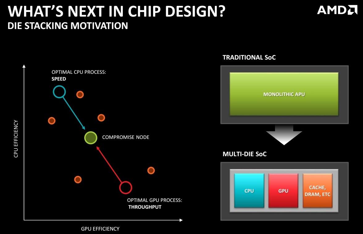 Neuigkeiten zu den Prozessoren der Zukunft: Welche CPUs von Intel, AMD und Co. Sie (über-) morgen in den Regalen finden verraten wir Ihnen schon heute.