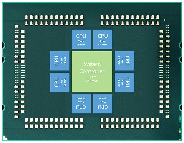 "AMD Zen 2 ""Rome"": Spekulatives 9-Chip-Design"