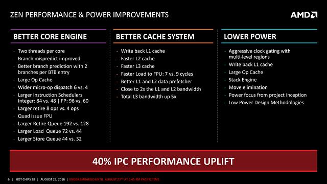 "AMDs ""Zen"" HotChips-Präsentation (Slide 6)"