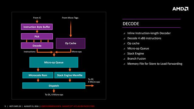 "AMDs ""Zen"" HotChips-Präsentation (Slide 9)"