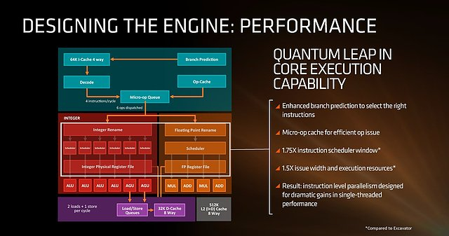 AMDs Zen-Präsentation (Slide 1)