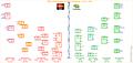 AMD & nVidia Graphics Portfolio & Roadmap (12. Juni 2016)