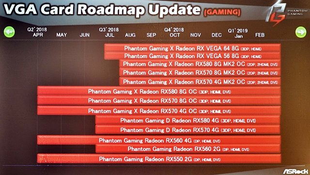 ASRock Grafikkarten-Roadmap April 2018 - März 2019