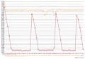 Core i7-1065G7 Performance-Differenzen