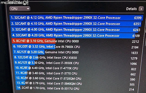 Core i7-8800K (?) @ Cinebench R15