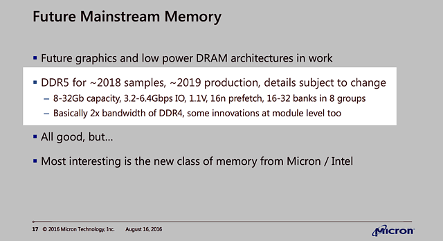 DDR5-Spezifikationen