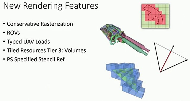 DirectX 12: Neue Rendering-Features