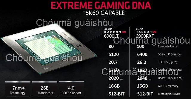 Gefälschte Radeon RX 6900 Spezifikationen (Fake!)