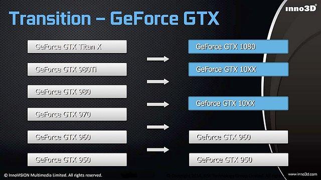 Inno3D-Teaser zur GeForce GTX 1060