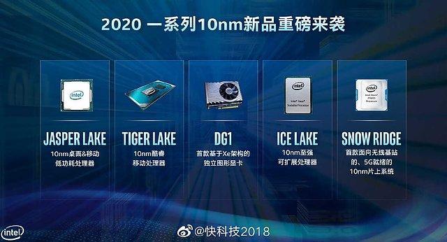 Intel 10nm Lineup (aktualisiert)
