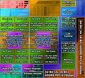 Intel Alchemist SOC2 (für DG2-128) Die-Shot mit Einheiten-Angaben (by Locuza)