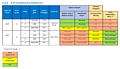 "Intel ""Arctic Sound"" Spezifikationen - Teil 1"