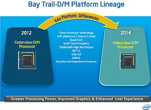 Intel Atom ValleyView Roadmap, Teil 1