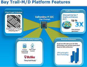 Intel Atom ValleyView Roadmap, Teil 2