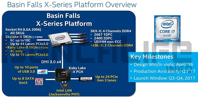 "Intel ""Basin Falls"" Spezifikationen"