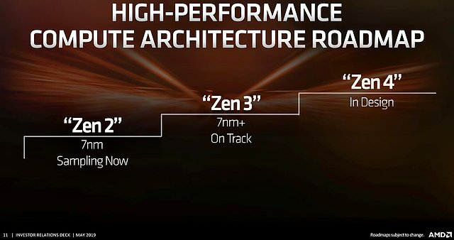 AMD CPU-Architektur Roadmap (Stand Mai 2019)