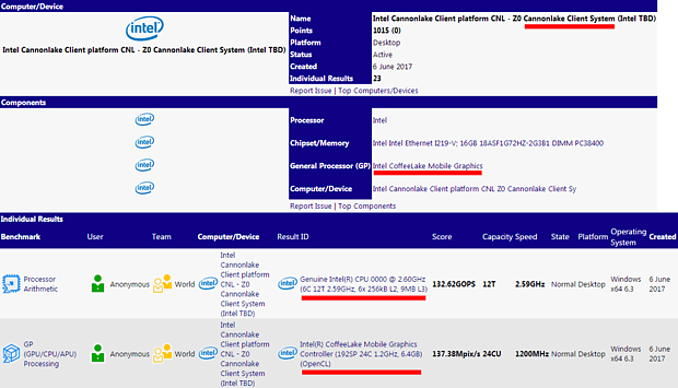 "Intel ""Coffe Lake"" Vorserien-Sample @ SiSoft Benchmark-Datenbank"