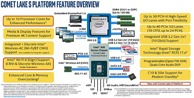 Intel Comet Lake S: Plattform-Übersicht