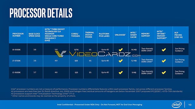 Intel Core i-9000 Modell-Spezifikationen