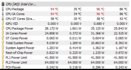 """Intel """"Tiger Lake"""" Demogerät: PL1 @ 41,5 Watt"""
