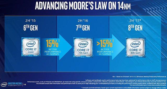 Intel Core i7-8000 Launchdatum und Performanceprognose
