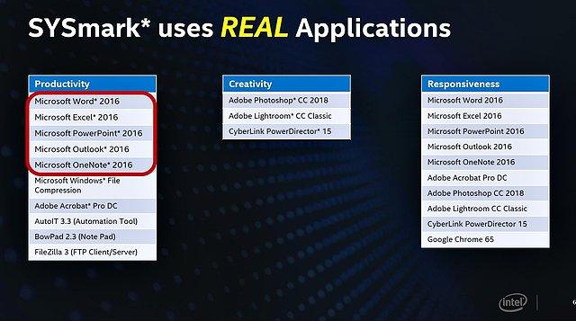 Intel sieht Core i7-9700K & i9-9900K noch vor Ryzen 9 3900X (Bild 3)