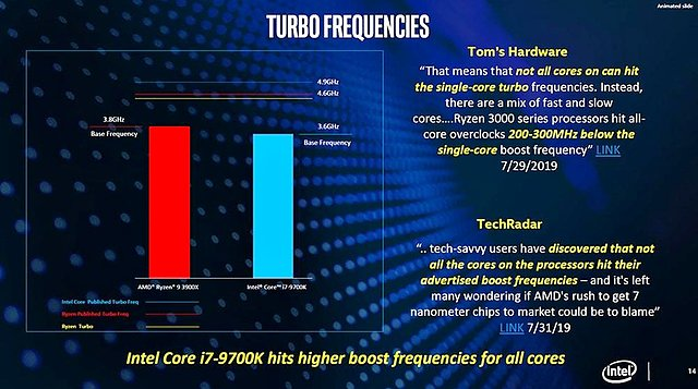 Intel sieht Core i7-9700K & i9-9900K noch vor Ryzen 9 3900X (Bild 5)