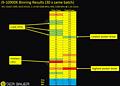 Intel Core i9-10900K Binning Results (by der8auer)
