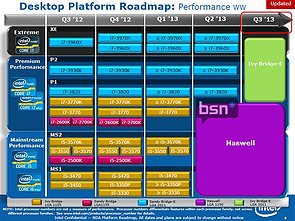 Intel Prozessoren-Roadmap Q3/2012 – Q3/2013
