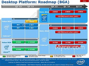 Intel Desktop-Prozessoren Roadmap Q2/2013-Q2/2014 (Teil 2)