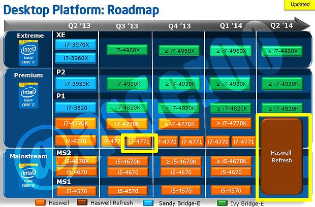 Intel Desktop-Prozessoren Roadmap Q2/2013 – Q2/2014, Teil 1