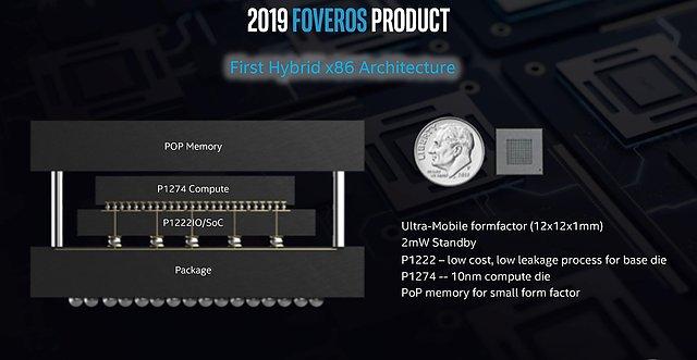 "Intel ""Foveros"" Technologie (4)"