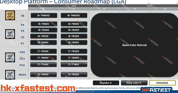 Intel HEDT-Prozessoren Roadmap 2018-2019