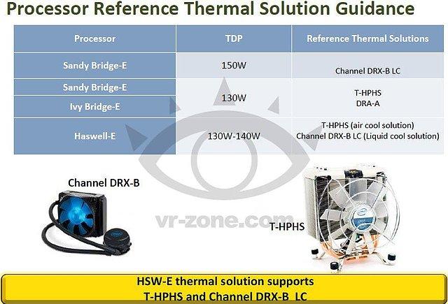 Intel Haswell-E Präsentation (Slide 18)