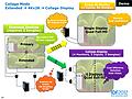 Intel Haswell-Grafik Präsentation (Slide 29)
