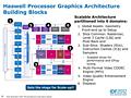 Intel Haswell-Grafik Präsentation II (Slide 25)